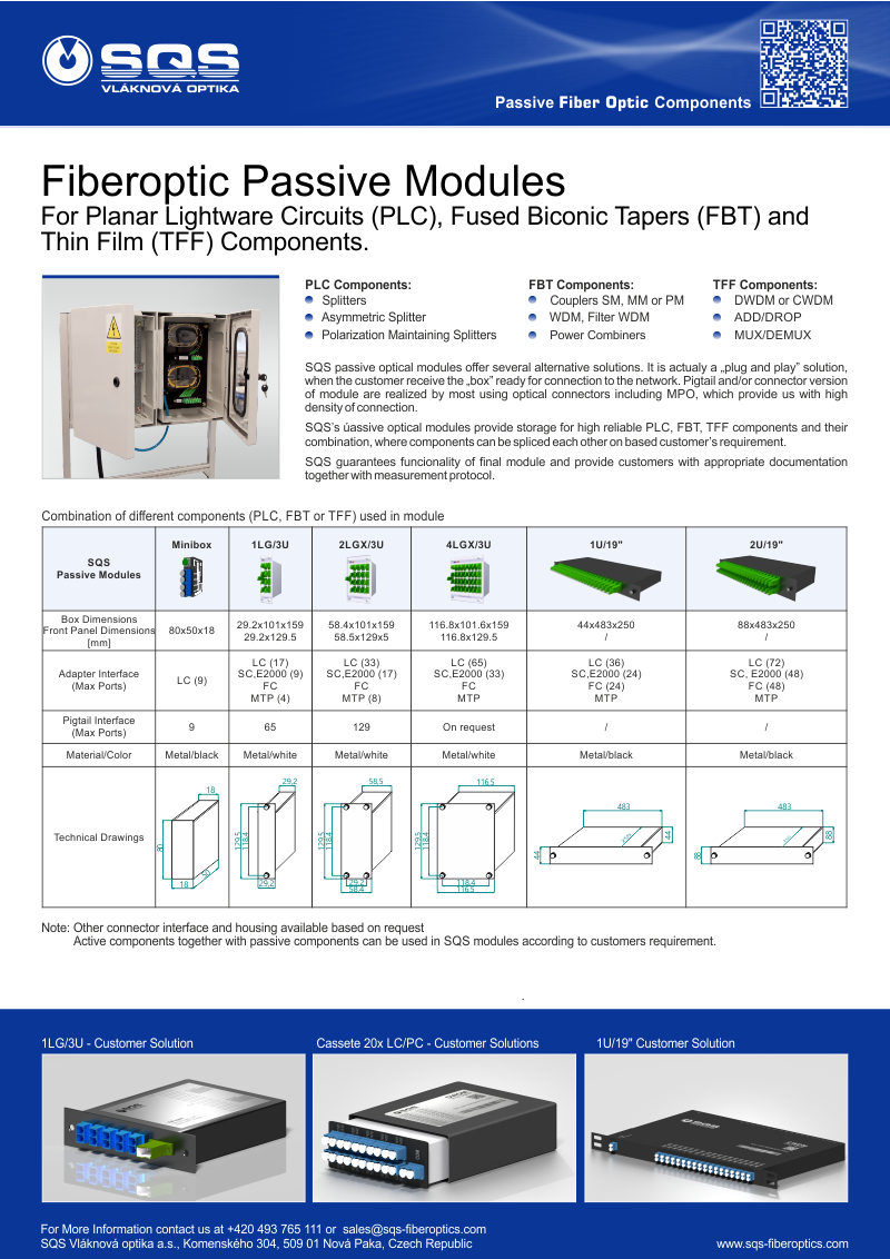 Optical PLC & FBT Splitter Modules