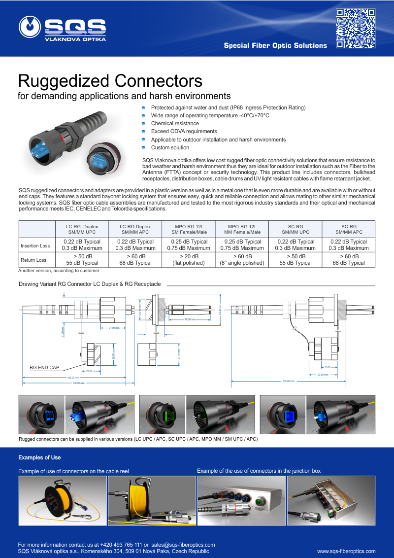 Ruggedized Fiber Optic Connectors